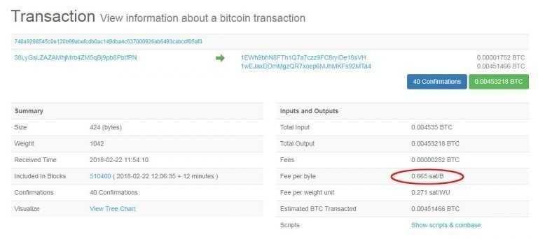 Комиссия в сети биткоина теперь менее 10 центов!