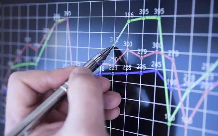 Анализ курса биткоина на сегодня