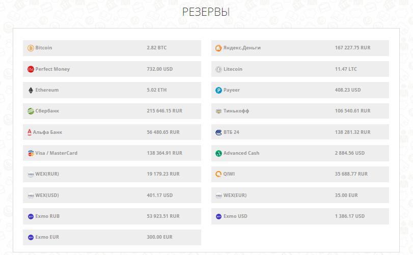 PLATOV — удобный криптовалютный обменник