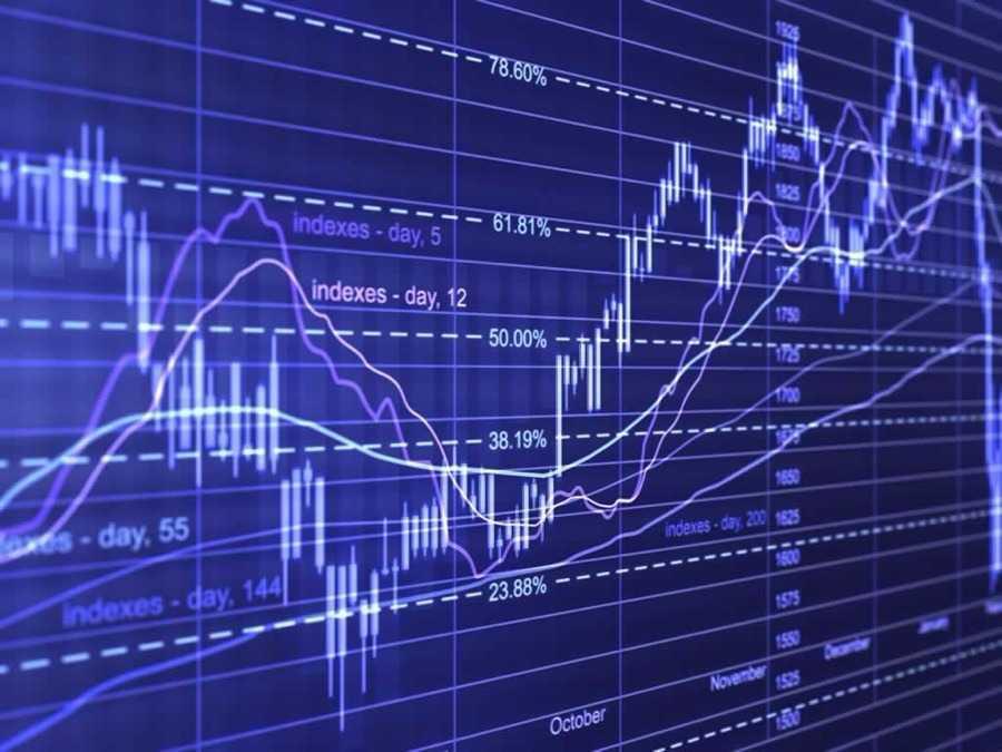 Покупка биткойна — наиболее массовое явление на финансовых рынках