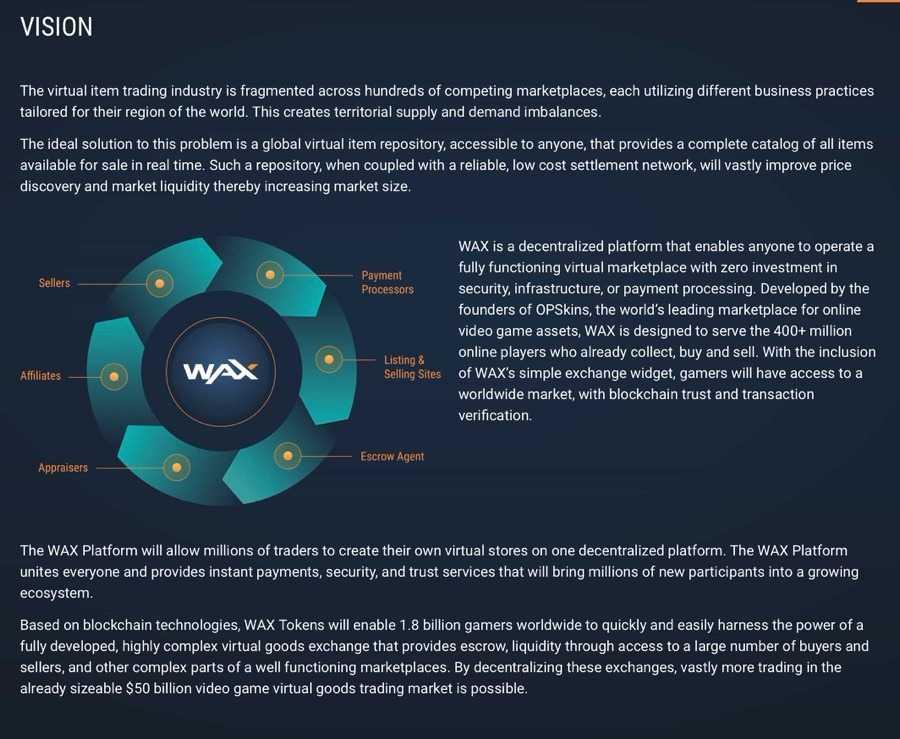 WAX создает глобальную торговую площадку и блокчейн для 400 млн геймеров